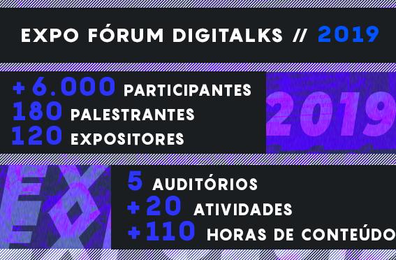 Expo Forum Digitalks 2019 - Numeros - Events Promoter